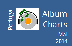 Album-Charts