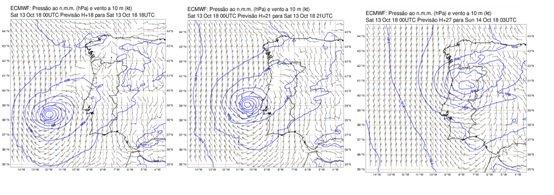 Algarve News zur Bahn des Hurrikans Leslie über Portugal