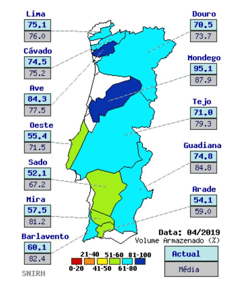 Sommer-Hitze und Stausee-Füllstände beschäftigen die Algarve und den Alentejo in Portugal besonders