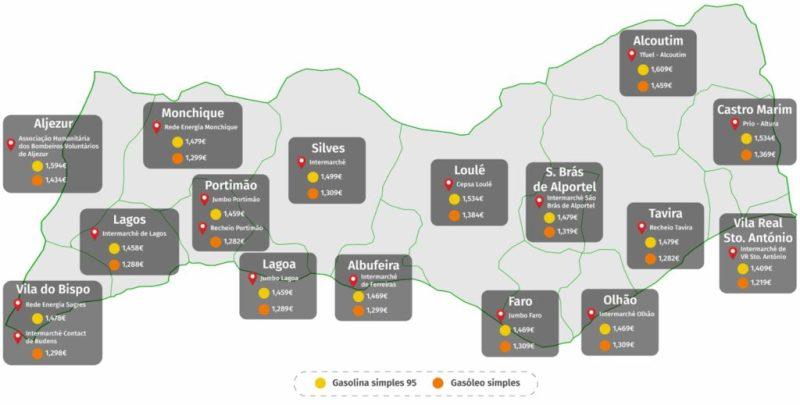 Algarve News zu günstigsten Benzinpreisen Anfang August 2019 an der Algarve