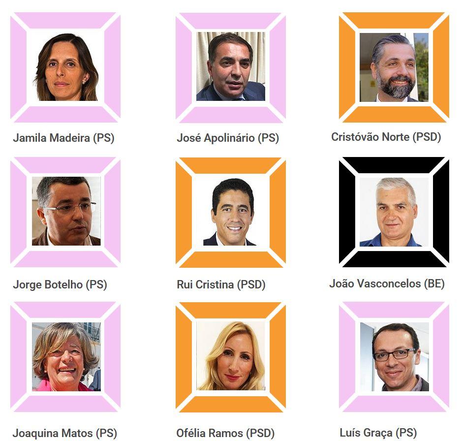 Portugal-Wahl mit Sitzverteilung für Algarve-Abgeordnete