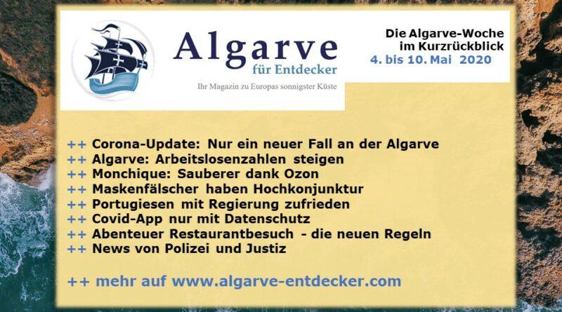 Algarve News: 04. bis 10. Mai 2020